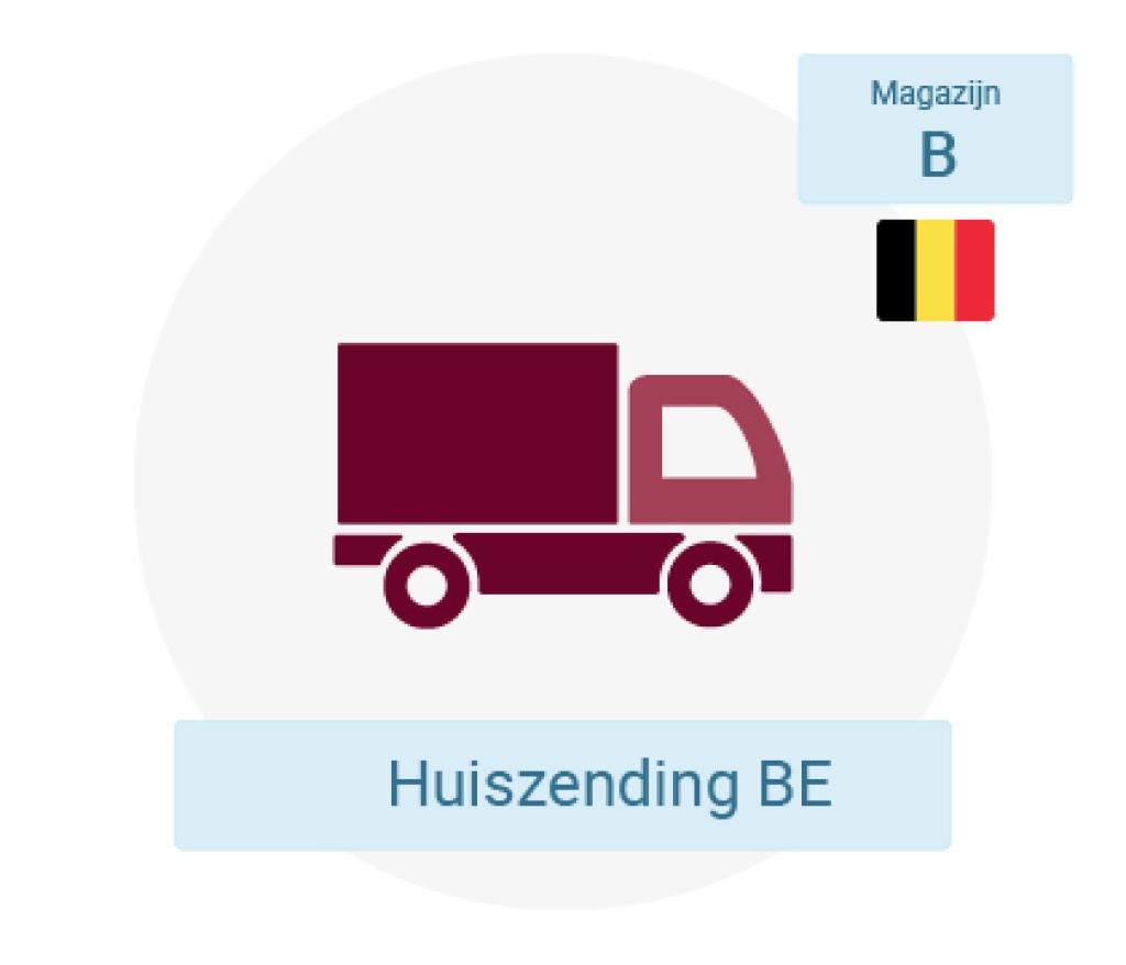 B Huiszending Belgie